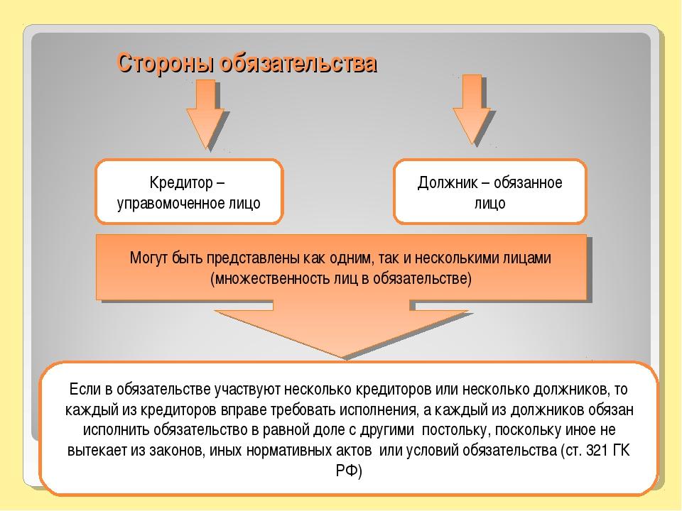 Обязанно��и не�кол�ки� должников по обяза�ел���в� �вязанном�