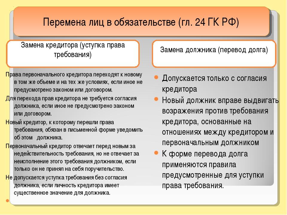 Обязательные условия трудового договора КАДРОВОЕ