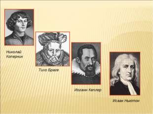 Николай Коперник Тихо Браге Иоганн Кеплер Исаак Ньютон