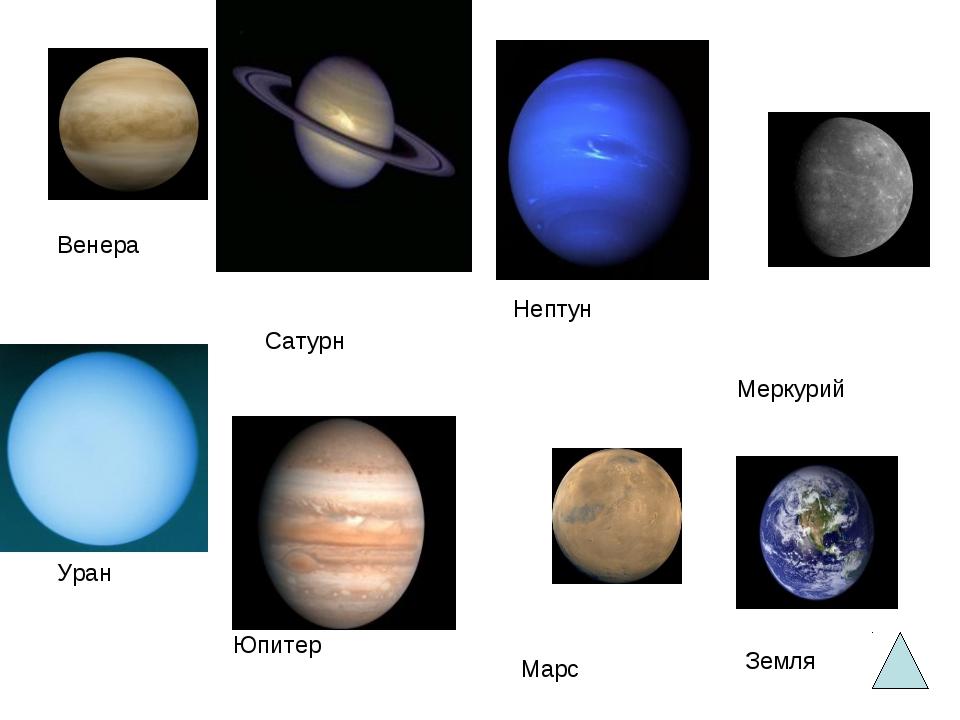 Венера Земля Марс Меркурий Нептун Сатурн Уран Юпитер