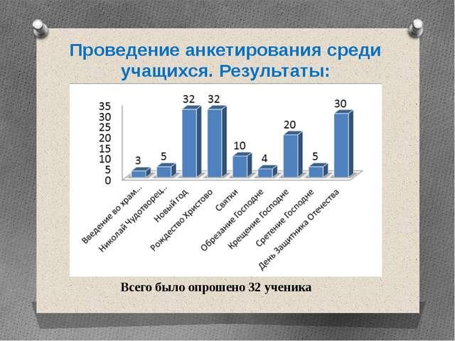 Всего было опрошено 32 ученика Проведение анкетирования среди учащихся. Резул...