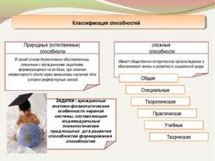 Творческие Учебные Практические Теоретические Классификация способностей Прир
