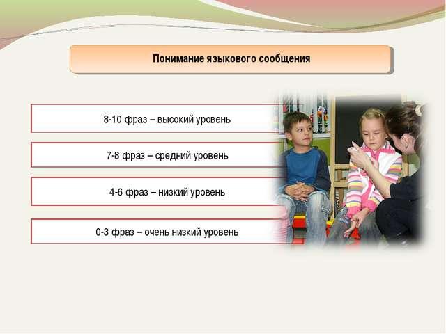 Понимание языкового сообщения 8-10 фраз – высокий уровень 7-8 фраз – средний...