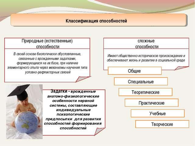 Творческие Учебные Практические Теоретические Классификация способностей Прир...