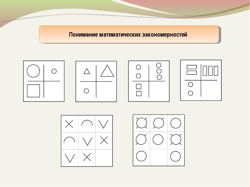 Понимание математических закономерностей