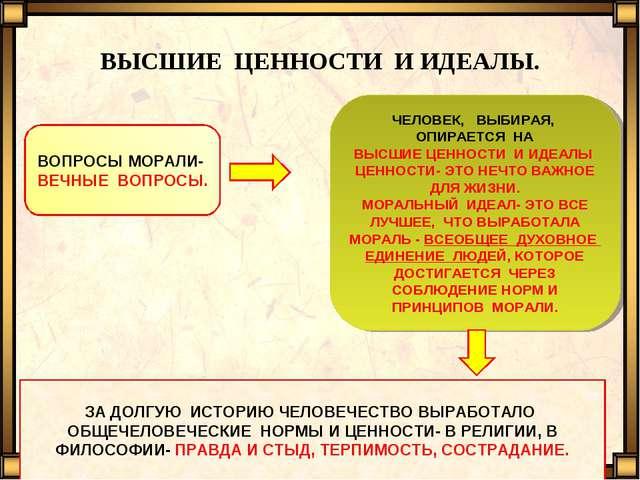 ВЫСШИЕ ЦЕННОСТИ И ИДЕАЛЫ. evg3097@mail.ru ВОПРОСЫ МОРАЛИ- ВЕЧНЫЕ ВОПРОСЫ. ЧЕЛ...
