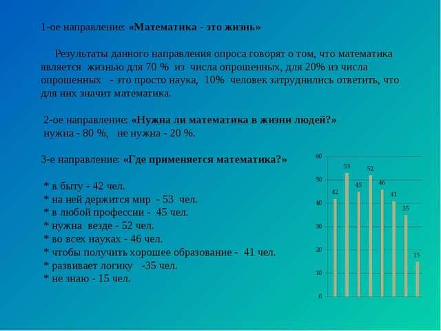 1-ое направление:«Математика - это жизнь»  Результаты данного направлени...