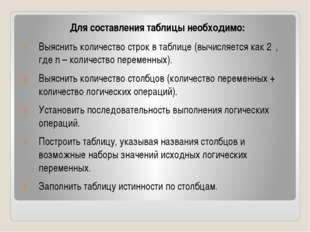 Для составления таблицы необходимо: Выяснить количество строк в таблице (выч
