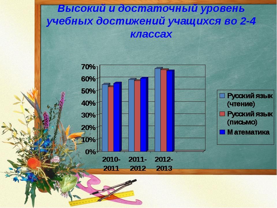 Высокий и достаточный уровень учебных достижений учащихся во 2-4 классах