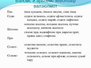 Ваномс и арьсемс кевонзаф валзюлмот Ёнь- Седи- Шалхка- Пря- Сельге- Сельме- ё