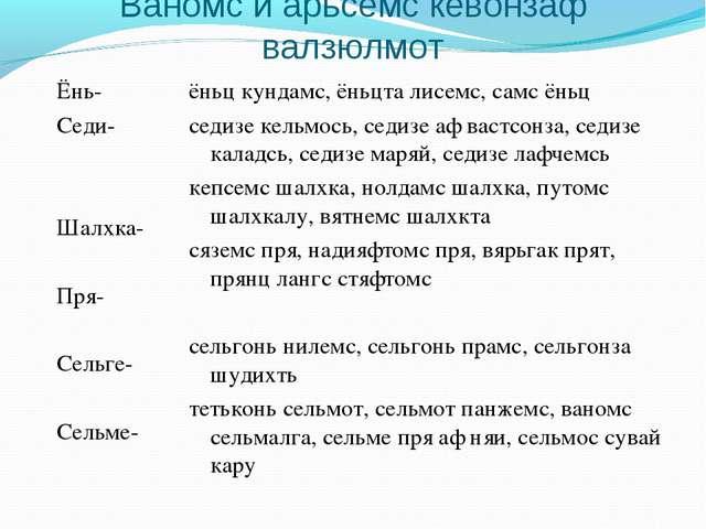 Ваномс и арьсемс кевонзаф валзюлмот Ёнь- Седи- Шалхка- Пря- Сельге- Сельме- ё...