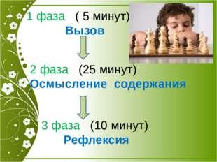 1 фаза ( 5 минут) Вызов 2 фаза (25 минут) Осмысление содержания 3 фаза (10 ми