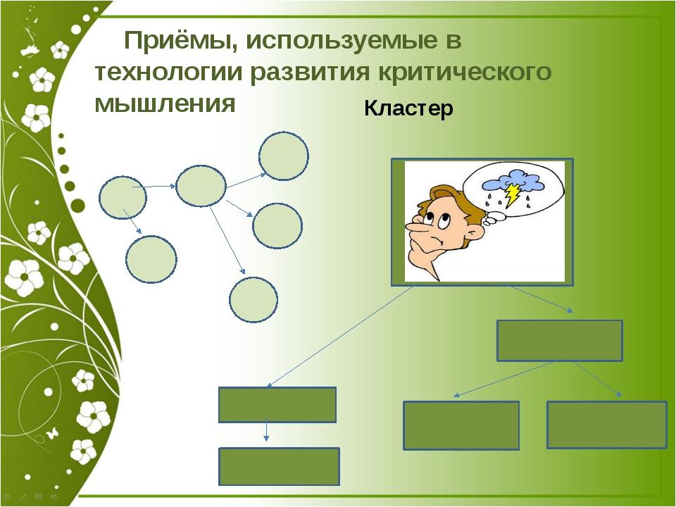 Приёмы, используемые в технологии развития критического мышления Кластер