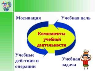 Компоненты учебной деятельности Мотивация Учебная цель Учебная задача Учебные