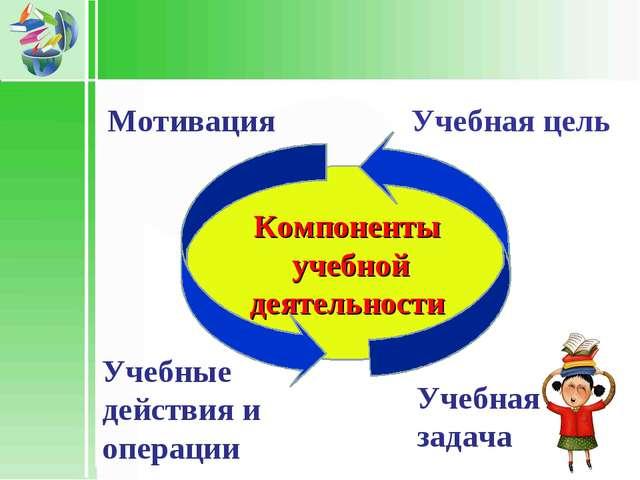 Компоненты учебной деятельности Мотивация Учебная цель Учебная задача Учебные...