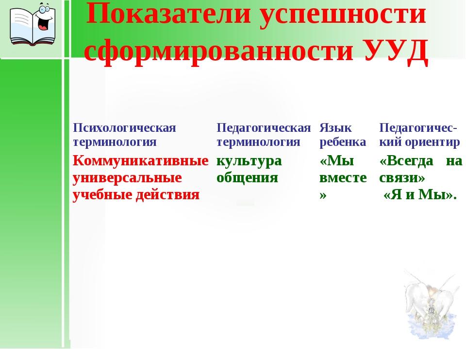 Показатели успешности сформированности УУД Психологическая терминологияПедаг...
