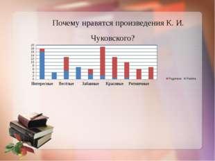 Почему нравятся произведения К. И. Чуковского?