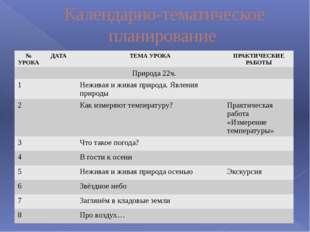 Календарно-тематическое планирование № УРОКА ДАТА ТЕМА УРОКА ПРАКТИЧЕСКИЕ РАБ