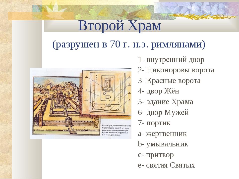 Второй Храм (разрушен в 70 г. н.э. римлянами) 1- внутренний двор 2- Никоноро...