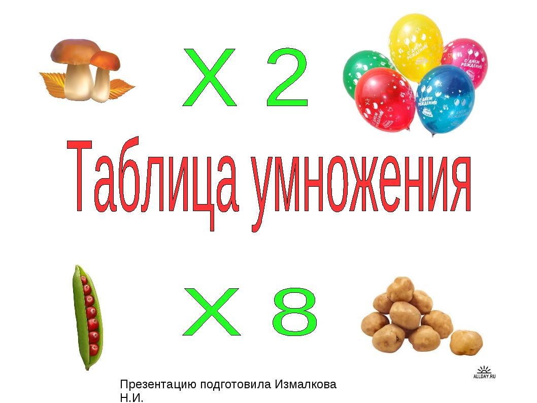 Презентацию подготовила Измалкова Н.И.