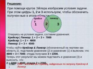 3). В таблице приведены запросы и количество страниц, которые на