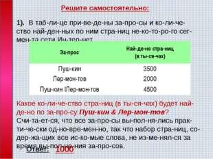 4). В таблице приведены запросы и количество найденных по ним стр
