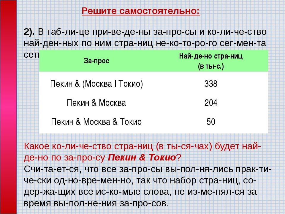 5). В таблице приведены запросы и количество найденных по ним ст...
