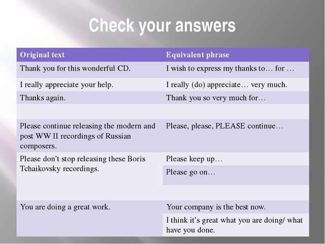 Check your answers Originaltext Equivalentphrase Thank you for this wonderful...