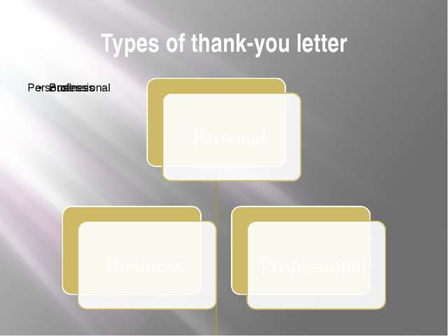 Types of thank-you letter