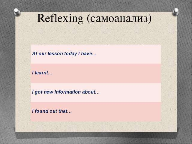 Reflexing (самоанализ) At our lesson today I have… I learnt… I got new inform...