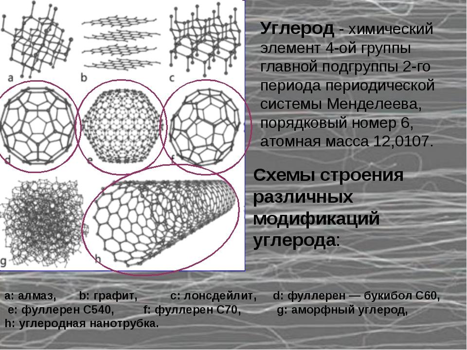 Углерод - химический элемент 4-ой группы главной подгруппы 2-го периода пери...