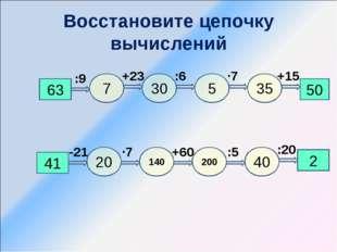 Восстановите цепочку вычислений 63 50 7 5 30 35 +15 ∙7 :6 +23 :9 2 41 20 140