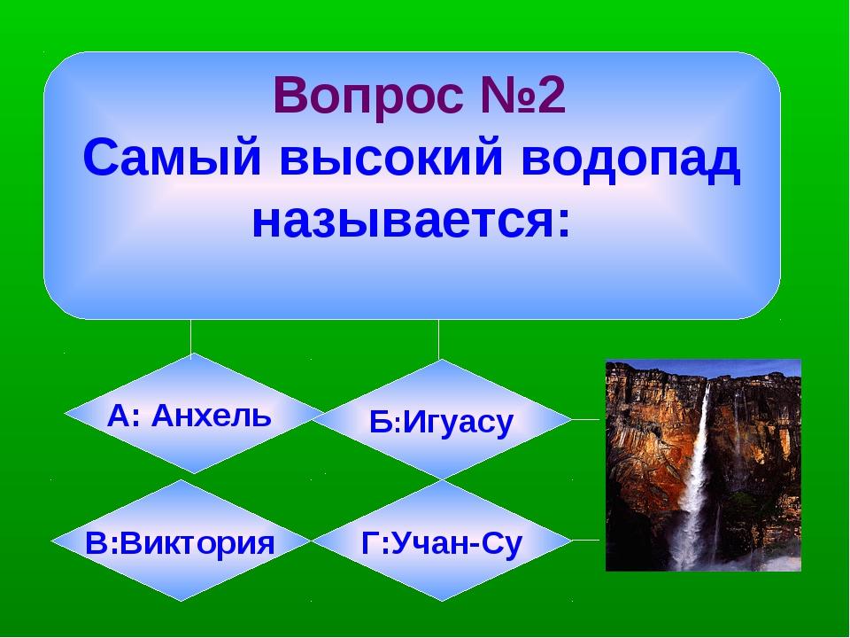 Вопрос №2 Самый высокий водопад называется: А: Анхель Б:Игуасу В:Виктория Г:...