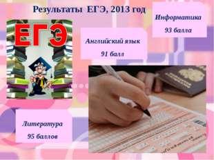 Результаты ЕГЭ, 2013 год Английский язык 91 балл Информатика 93 балла Литера