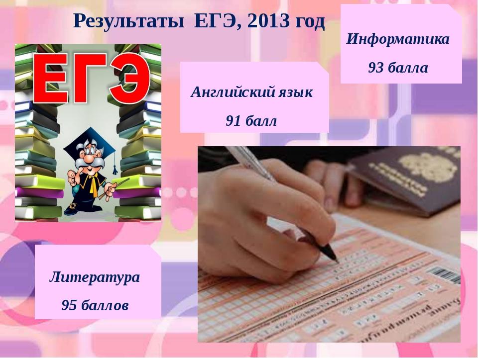 Результаты ЕГЭ, 2013 год Английский язык 91 балл Информатика 93 балла Литера...
