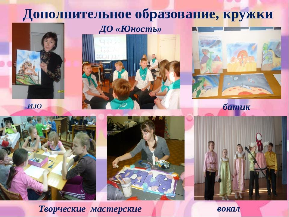 Дополнительное образование, кружки ДО «Юность» ИЗО батик вокал Творческие ма...