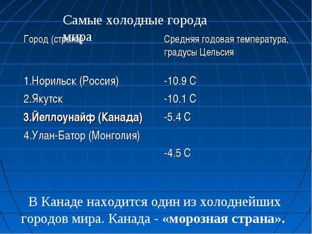 Самые холодные города мира В Канаде находится один из холоднейших городов мир...