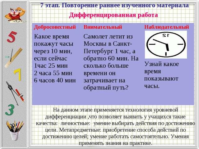 7 этап. Повторение раннее изученного материала Дифференцированная работа На д...