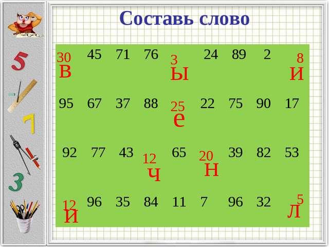 Составь слово 3 12 5 25 30 12 20 8 в е л и ч и н ы 45717624892 9567...