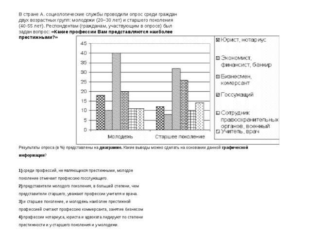 В стране А. социологические службы проводили опрос среди граждан двух возраст...