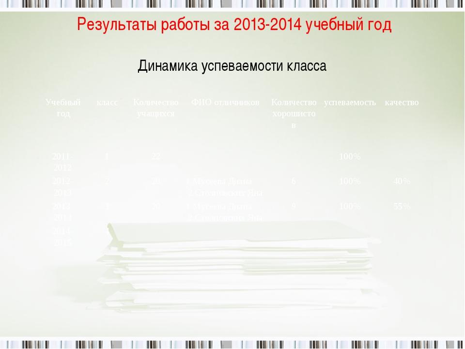 Результаты работы за 2013-2014 учебный год Динамика успеваемости класса Уче...