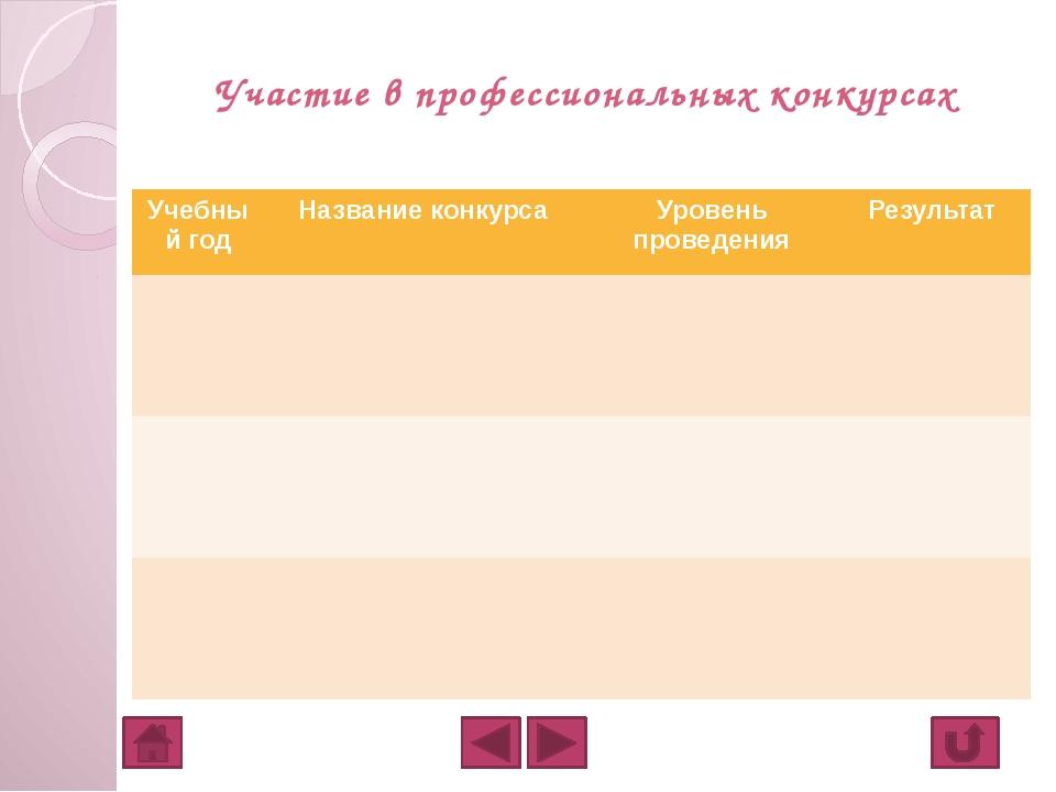 профессиональные и творческие педагогические конкурсы; методические и предмет...