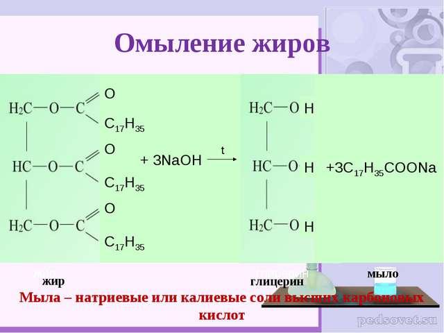 Омыление жиров жир глицерин Мыла – натриевые или калиевые соли высших карбоно...