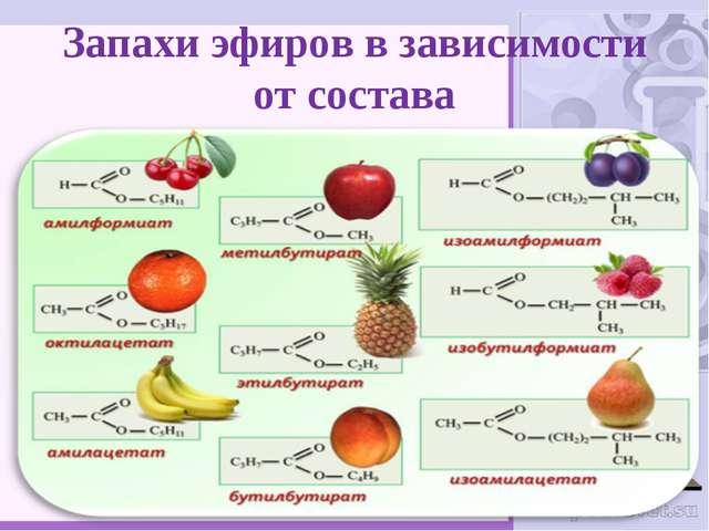 Запахи эфиров в зависимости от состава