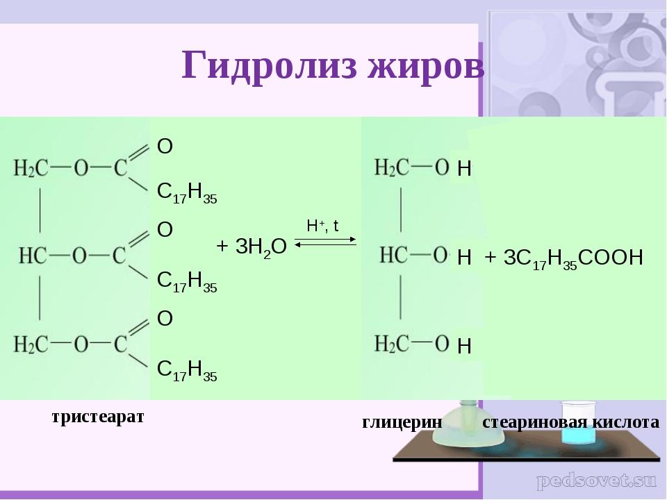 Гидролиз жиров стеариновая кислота