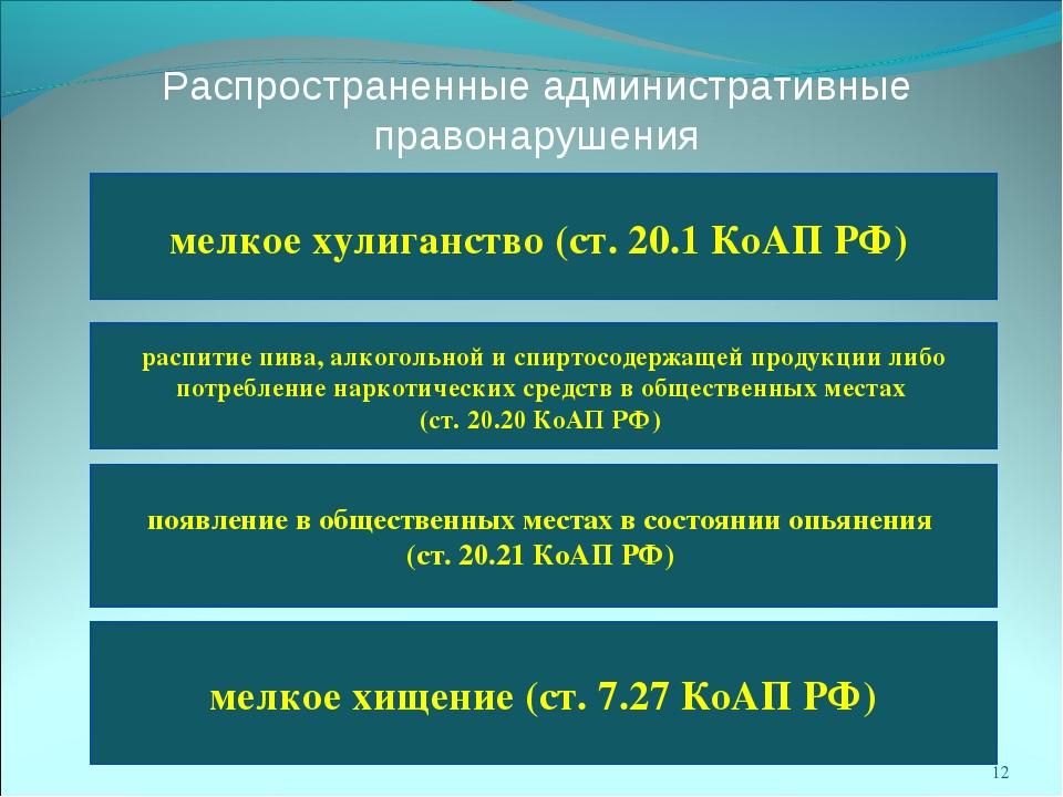 Распространенные административные правонарушения мелкое хулиганство (ст. 20.1...