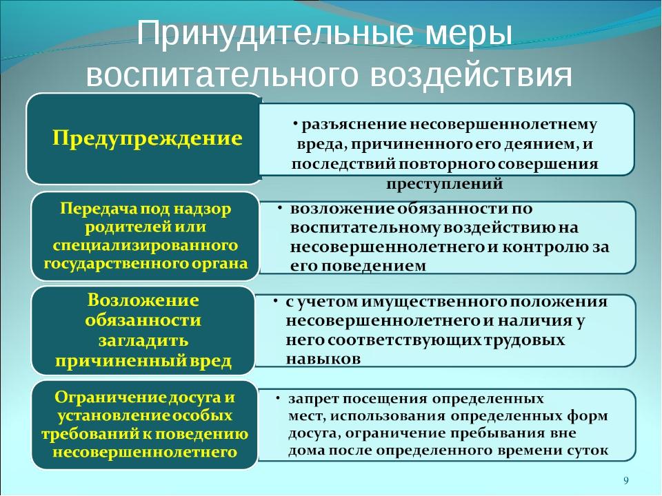 kompleks-mer-po-preduprezhdeniyu-prestupleniy-seksualnogo-haraktera