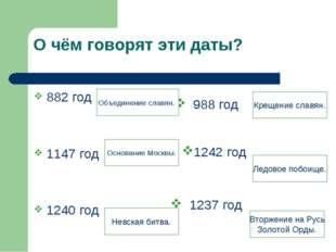 О чём говорят эти даты? 882 год 1147 год 1240 год 988 год 1242 год 1237 год О