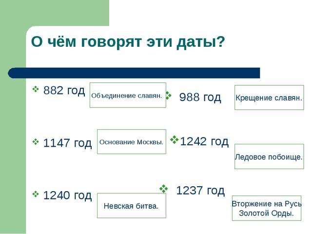 О чём говорят эти даты? 882 год 1147 год 1240 год 988 год 1242 год 1237 год О...