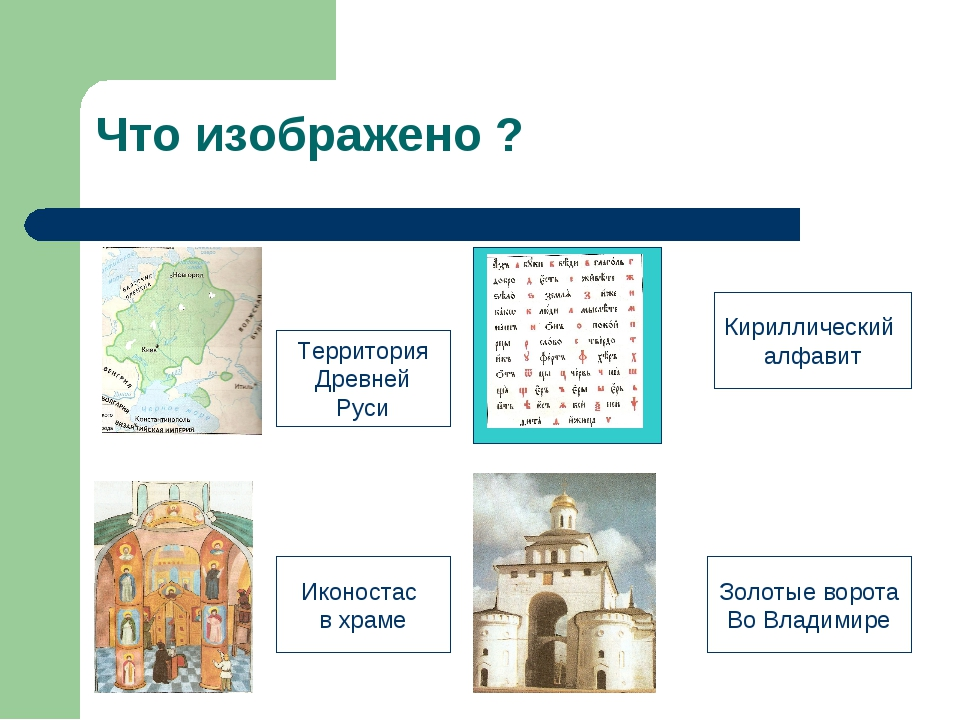 Что изображено ? Территория Древней Руси Иконостас в храме Кириллический алфа...